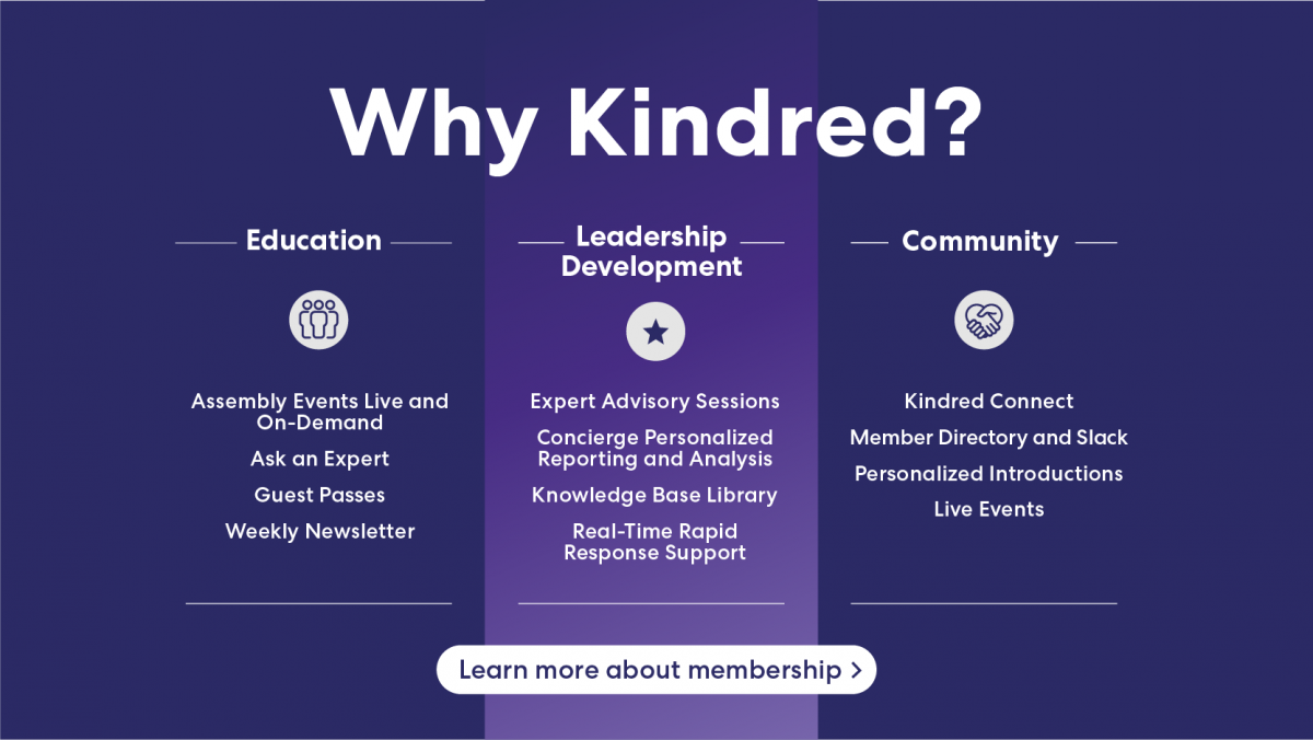 Kindred member benefits